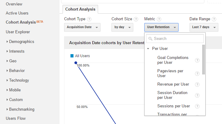 Cohort Analysis report in Google Analytics